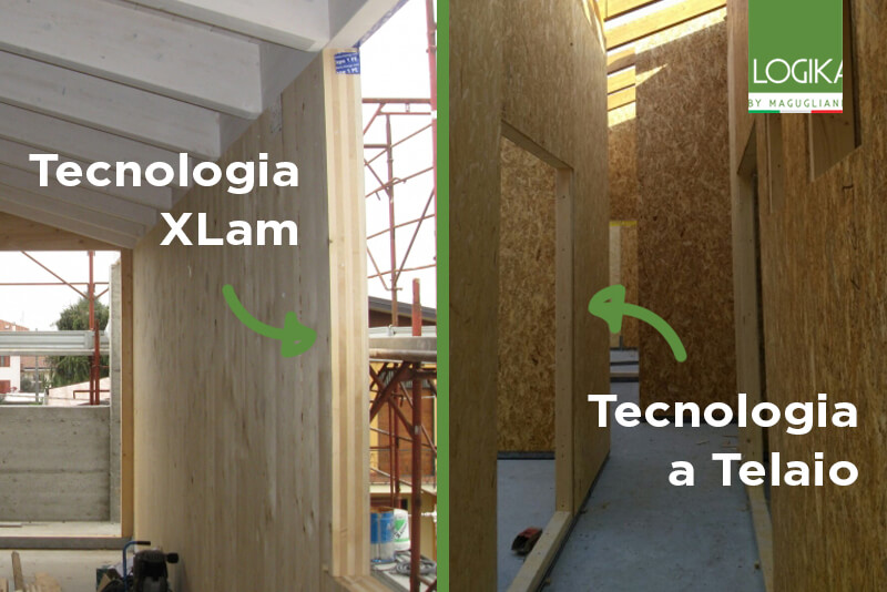 casa in legno tipologie